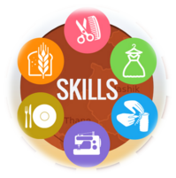 Skill development for SDGs